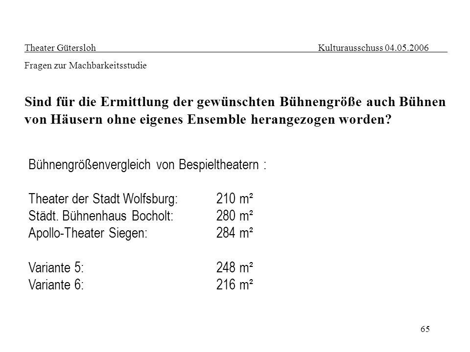 65 Theater Gütersloh Kulturausschuss 04.05.2006 Fragen zur Machbarkeitsstudie Sind für die Ermittlung der gewünschten Bühnengröße auch Bühnen von Häus