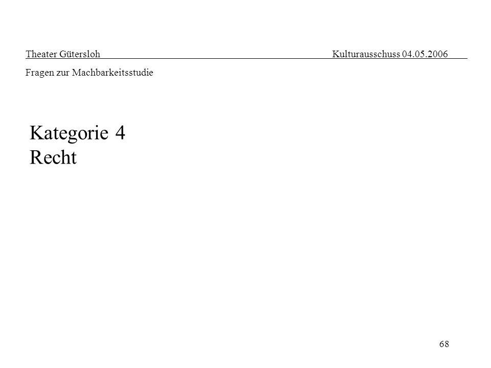 68 Theater Gütersloh Kulturausschuss 04.05.2006 Fragen zur Machbarkeitsstudie Kategorie 4 Recht