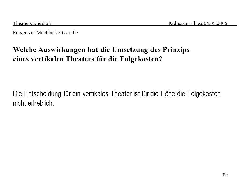 89 Theater Gütersloh Kulturausschuss 04.05.2006 Fragen zur Machbarkeitsstudie Welche Auswirkungen hat die Umsetzung des Prinzips eines vertikalen Thea