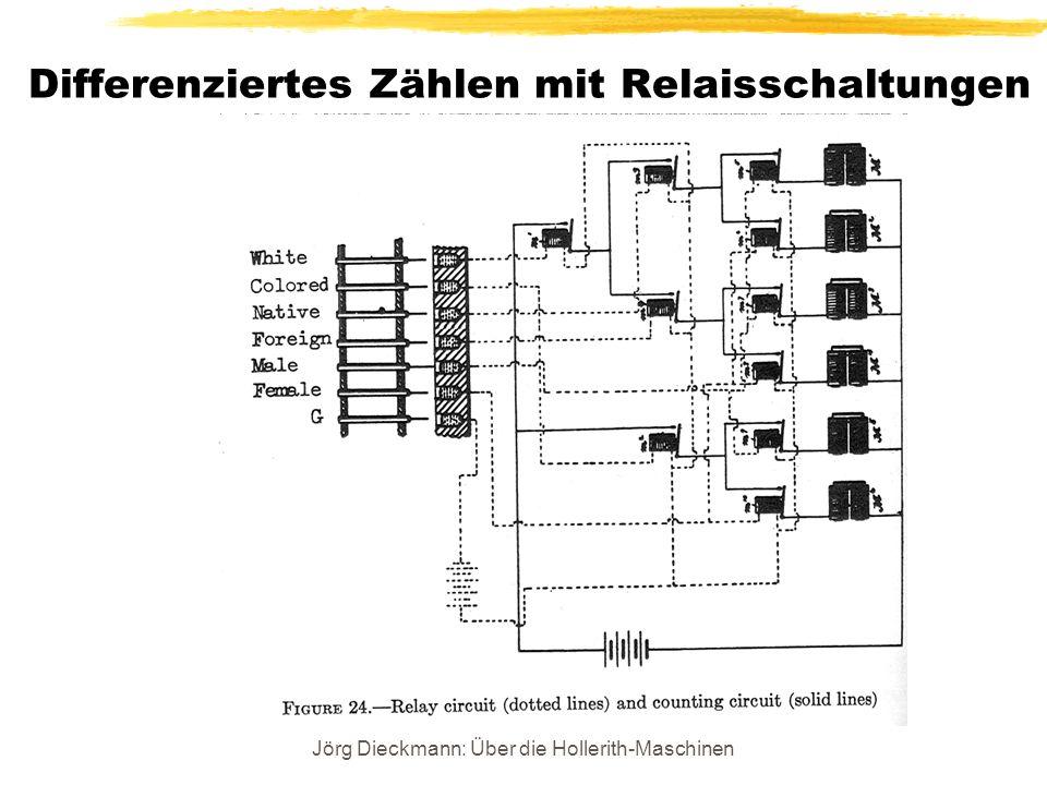 Jörg Dieckmann: Über die Hollerith-Maschinen Differenziertes Zählen mit Relaisschaltungen