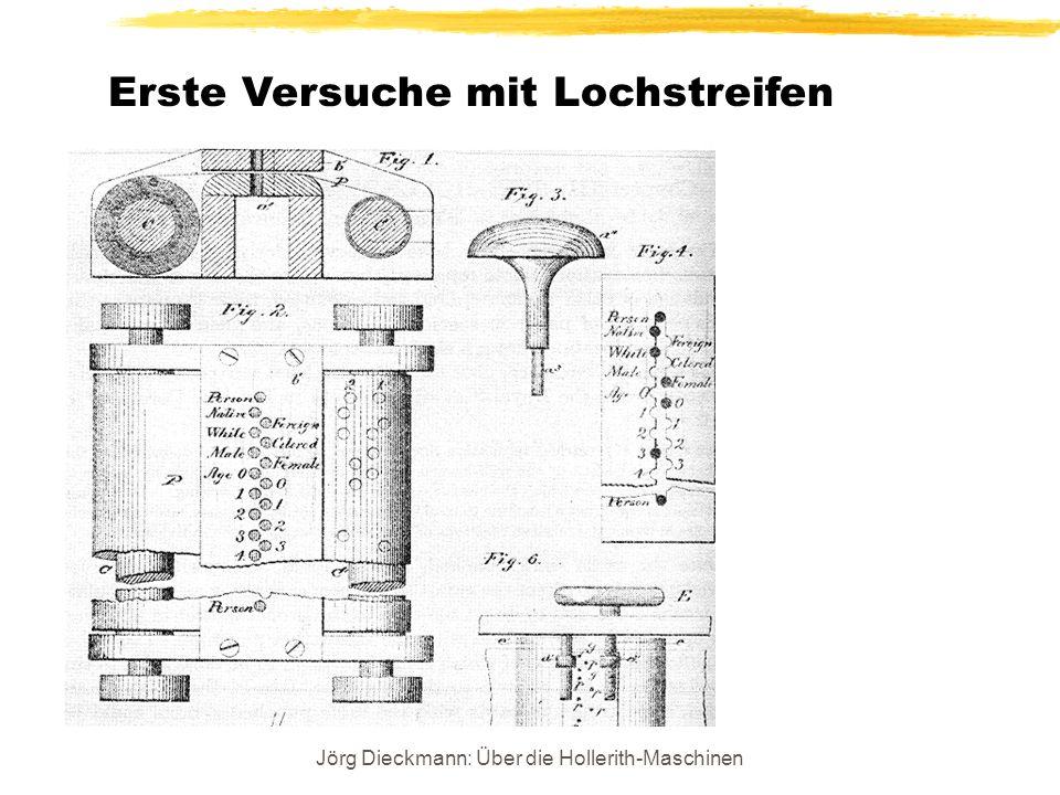 Jörg Dieckmann: Über die Hollerith-Maschinen Erste Versuche mit Lochstreifen