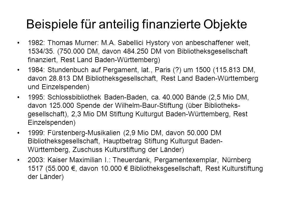 Beispiele für anteilig finanzierte Objekte 1982: Thomas Murner: M.A. Sabellici Hystory von anbeschaffener welt, 1534/35. (750.000 DM, davon 484.250 DM