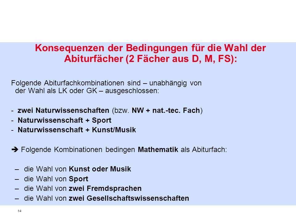 14 Konsequenzen der Bedingungen für die Wahl der Abiturfächer (2 Fächer aus D, M, FS): Folgende Abiturfachkombinationen sind – unabhängig von der Wahl als LK oder GK – ausgeschlossen: - zwei Naturwissenschaften (bzw.