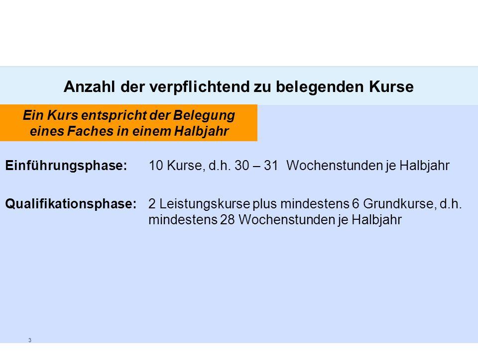 3 Anzahl der verpflichtend zu belegenden Kurse Einführungsphase: 10 Kurse, d.h.