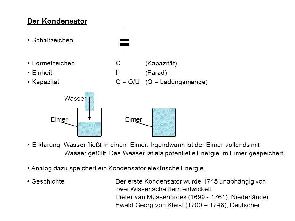 Der Kondensator Schaltzeichen Formelzeichen C (Kapazität) Einheit F (Farad) Kapazität C = Q/U(Q = Ladungsmenge) Eimer Wasser Eimer Erklärung: Wasser f