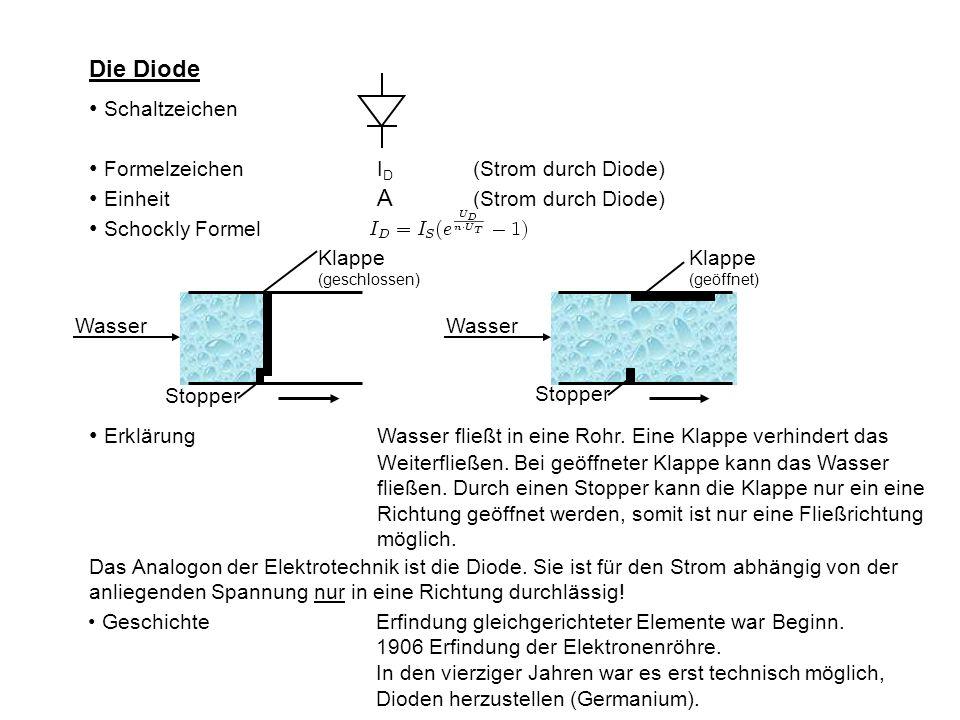 Die Diode Schaltzeichen Formelzeichen I D (Strom durch Diode) Einheit A (Strom durch Diode) Schockly Formel ErklärungWasser fließt in eine Rohr. Eine