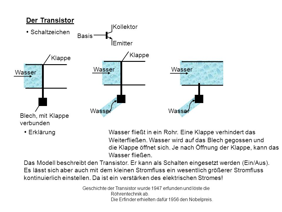 Der Transistor Schaltzeichen Wasser Klappe Blech, mit Klappe verbunden Wasser Klappe Wasser Basis Kollektor Emitter Wasser ErklärungWasser fließt in e