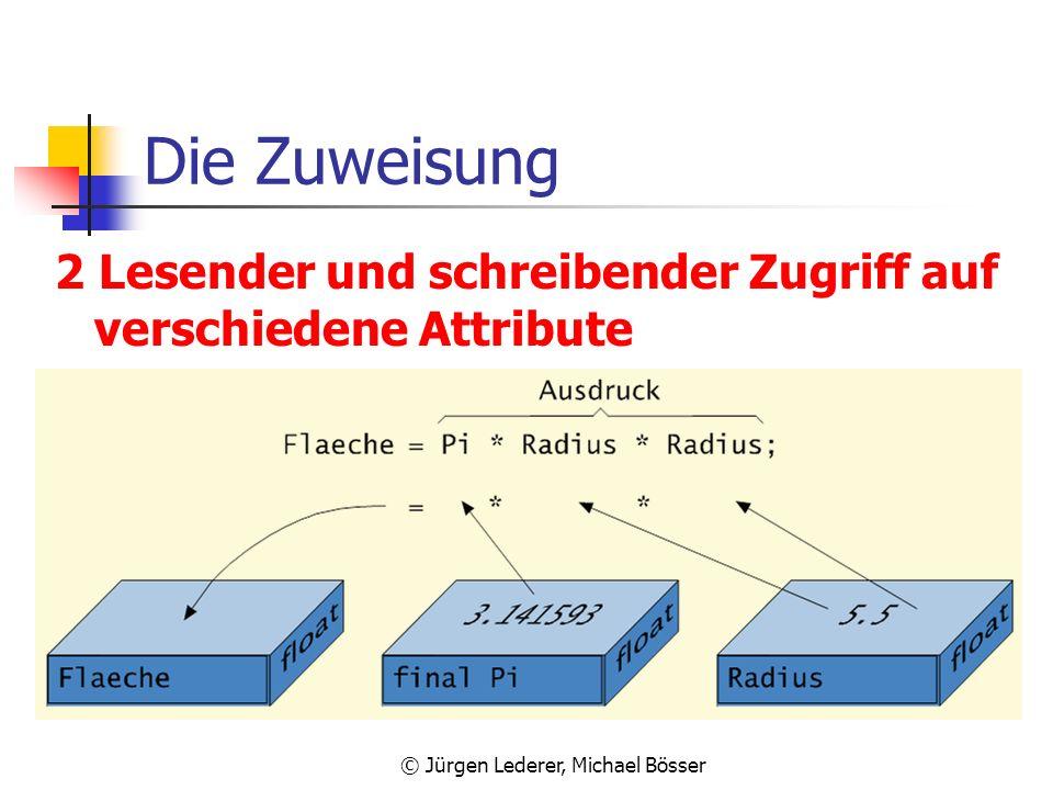© Jürgen Lederer, Michael Bösser Die Zuweisung Eine Zuweisung wird folgendermaßen gelesen: »Radius ergibt sich zu 5.5« oder »Radius wird 5.5 zugewiese