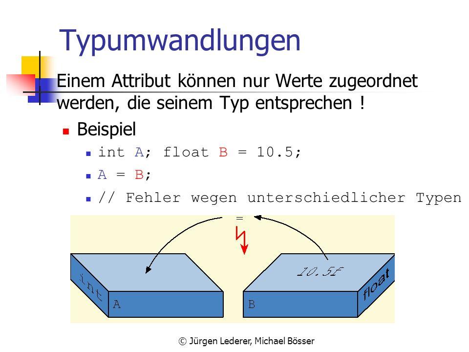 © Jürgen Lederer, Michael Bösser Die Zuweisung 3 Lesender und schreibender Zugriff auf dasselbe Attribut int Zaehler; //Deklaration Zaehler = Zaehler
