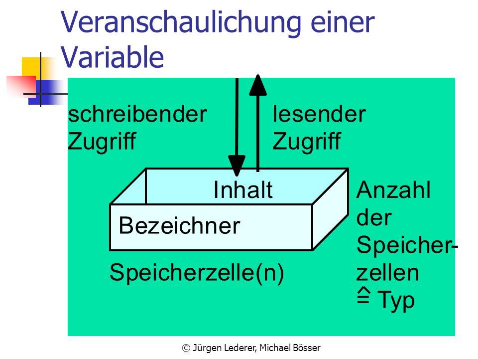 © Jürgen Lederer, Michael Bösser Variablen und Datentypen