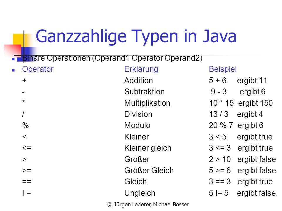 © Jürgen Lederer, Michael Bösser Ganzzahlige Typen in Java Darstellung als IntegerLiteral 4 Darstellungsarten Dezimaldarstellung: 110 Oktaldarstellung
