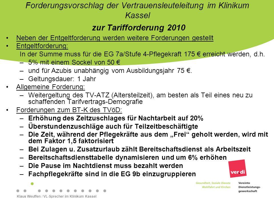 Neben der Entgeltforderung werden weitere Forderungen gestellt Entgeltforderung: In der Summe muss für die EG 7a/Stufe 4-Pflegekraft 175 erreicht werd