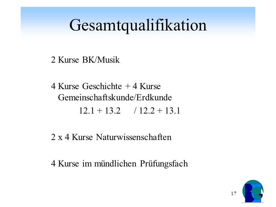 17 Gesamtqualifikation 2 Kurse BK/Musik 4 Kurse Geschichte + 4 Kurse Gemeinschaftskunde/Erdkunde 12.1 + 13.2/ 12.2 + 13.1 2 x 4 Kurse Naturwissenschaften 4 Kurse im mündlichen Prüfungsfach
