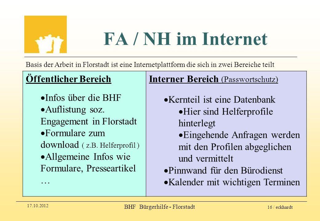 17.10.2012 BHF Bürgerhilfe - Florstadt 16 / eckhardt FA / NH im Internet Basis der Arbeit in Florstadt ist eine Internetplattform die sich in zwei Ber