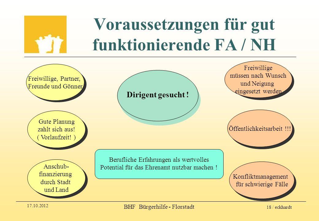 17.10.2012 BHF Bürgerhilfe - Florstadt 18 / eckhardt Voraussetzungen für gut funktionierende FA / NH Freiwillige, Partner, Freunde und Gönner Anschub-