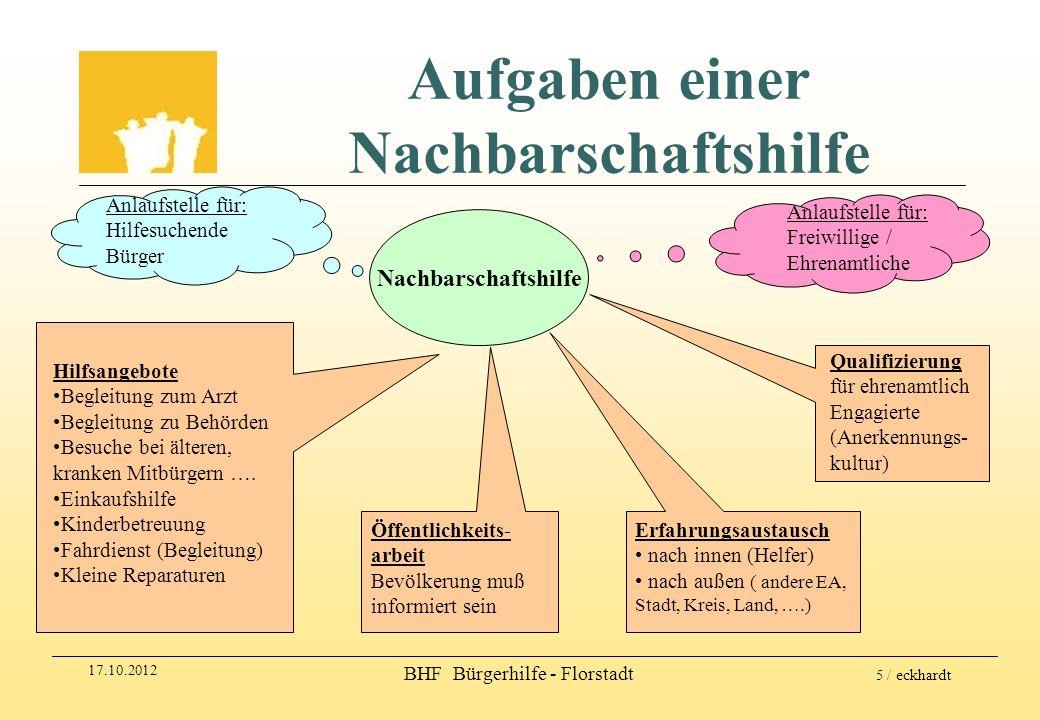 17.10.2012 BHF Bürgerhilfe - Florstadt 5 / eckhardt Aufgaben einer Nachbarschaftshilfe Hilfsangebote Begleitung zum Arzt Begleitung zu Behörden Besuch