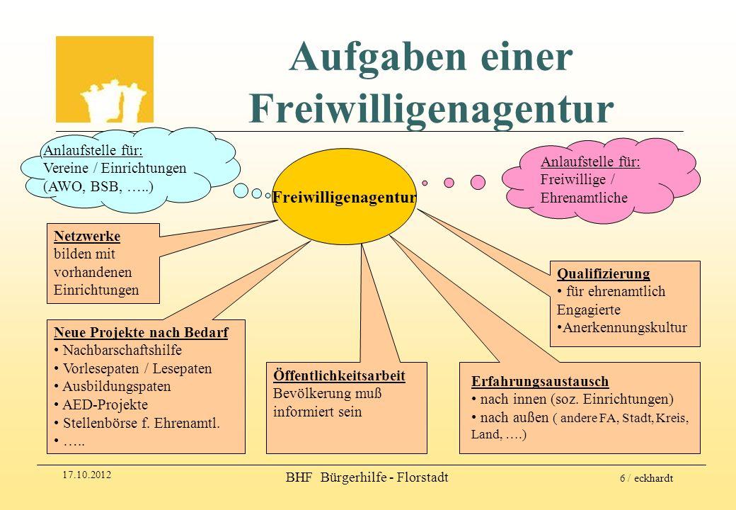 17.10.2012 BHF Bürgerhilfe - Florstadt 6 / eckhardt Aufgaben einer Freiwilligenagentur Netzwerke bilden mit vorhandenen Einrichtungen Neue Projekte na