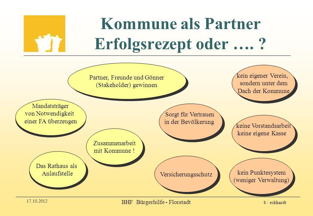 17.10.2012 BHF Bürgerhilfe - Florstadt 8 / eckhardt Kommune als Partner Erfolgsrezept oder …. ? Zusammenarbeit mit Kommune ! Mandatsträger von Notwend