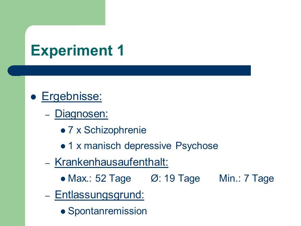 Experiment 1 Ergebnisse: – Diagnosen: 7 x Schizophrenie 1 x manisch depressive Psychose – Krankenhausaufenthalt: Max.: 52 Tage Ø: 19 Tage Min.: 7 Tage