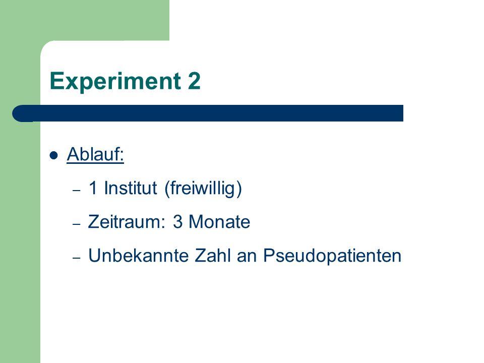 Experiment 2 Ablauf: – 1 Institut (freiwillig) – Zeitraum: 3 Monate – Unbekannte Zahl an Pseudopatienten