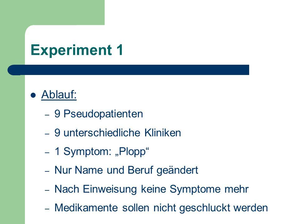 Experiment 1 Ablauf: – 9 Pseudopatienten – 9 unterschiedliche Kliniken – 1 Symptom: Plopp – Nur Name und Beruf geändert – Nach Einweisung keine Sympto