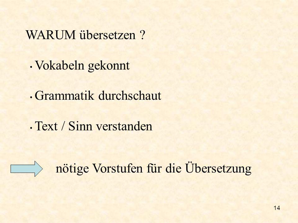 14 WARUM übersetzen ? Grammatik durchschaut Text / Sinn verstanden Vokabeln gekonnt nötige Vorstufen für die Übersetzung