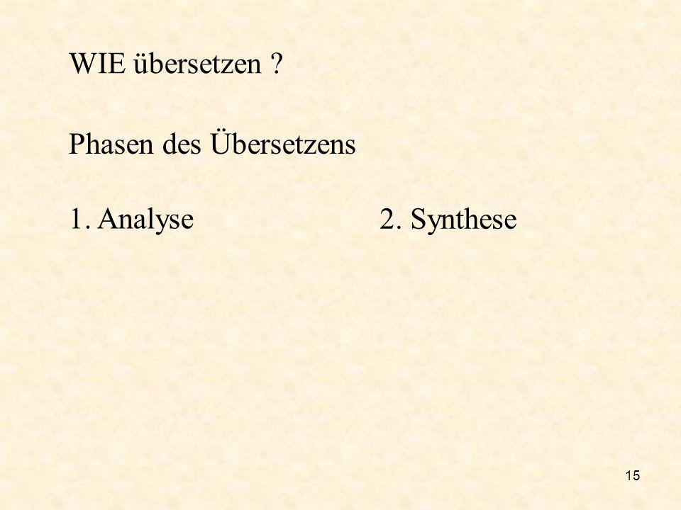 15 Phasen des Übersetzens 1. Analyse 2. Synthese WIE übersetzen ?
