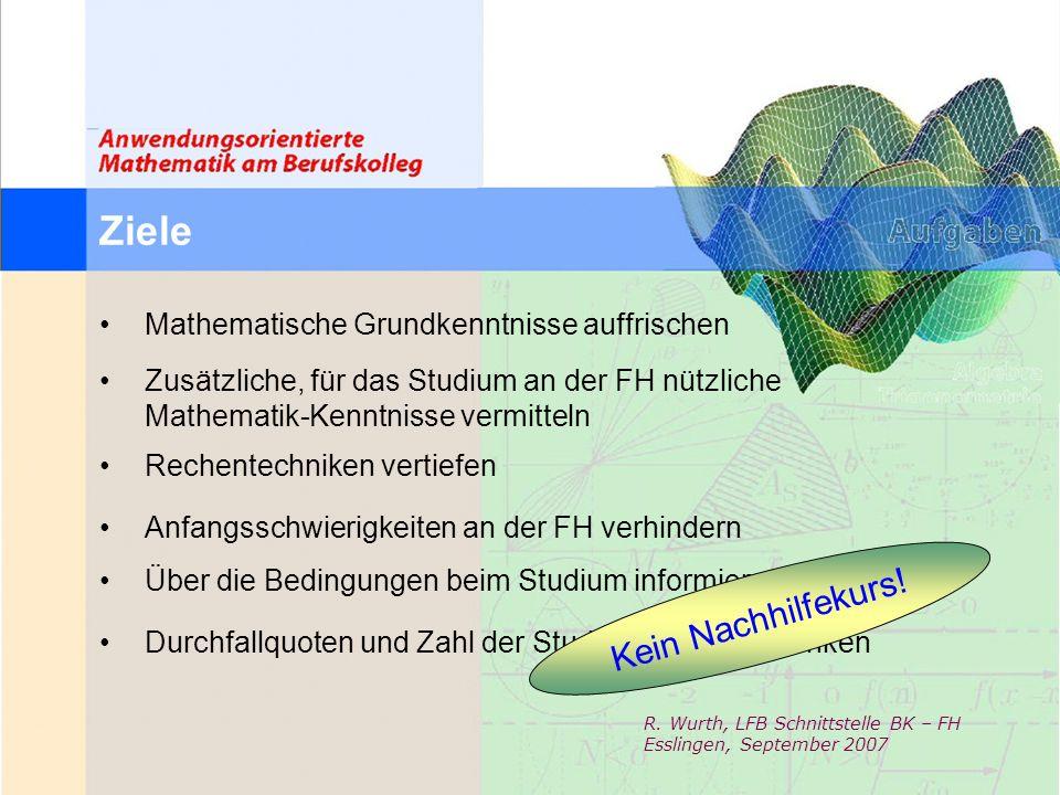 Ziele Mathematische Grundkenntnisse auffrischen Zusätzliche, für das Studium an der FH nützliche Mathematik-Kenntnisse vermitteln Rechentechniken vert