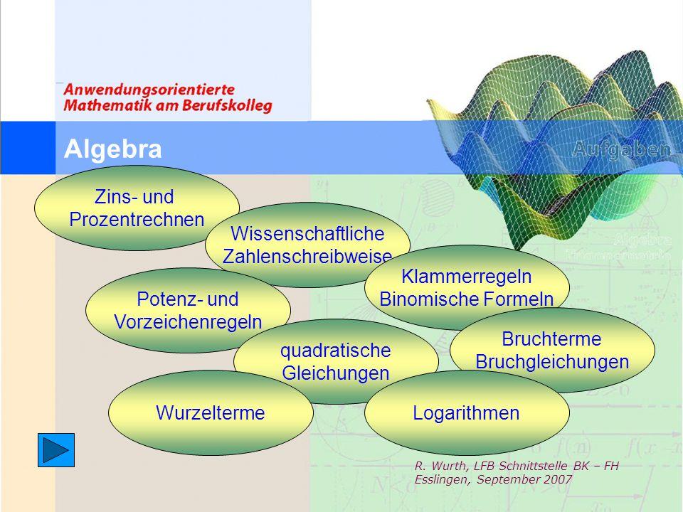 Algebra R. Wurth, LFB Schnittstelle BK – FH Esslingen, September 2007 Zins- und Prozentrechnen Wissenschaftliche Zahlenschreibweise Klammerregeln Bino