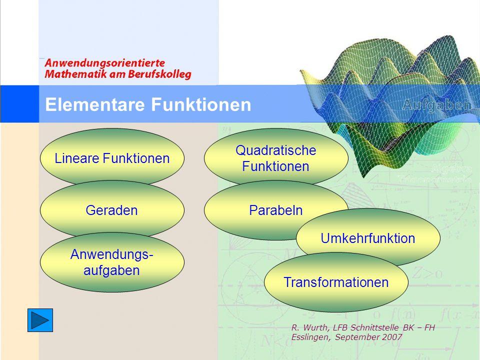 Elementare Funktionen R. Wurth, LFB Schnittstelle BK – FH Esslingen, September 2007 Lineare Funktionen Quadratische Funktionen Parabeln Umkehrfunktion