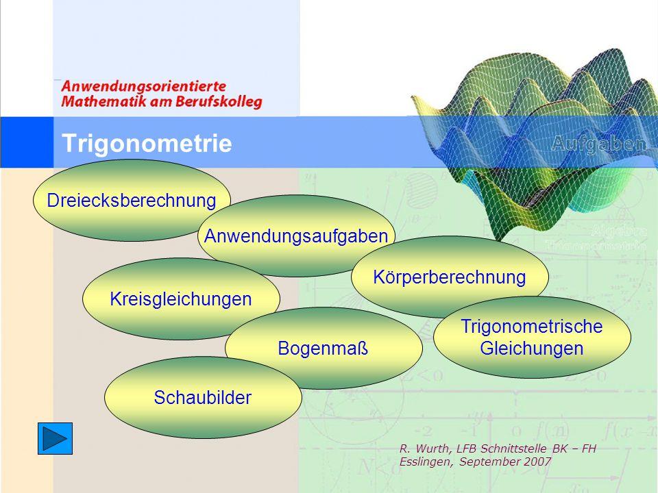 Trigonometrie R. Wurth, LFB Schnittstelle BK – FH Esslingen, September 2007 Dreiecksberechnung Anwendungsaufgaben Körperberechnung Kreisgleichungen Tr