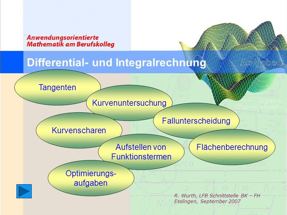Differential- und Integralrechnung R. Wurth, LFB Schnittstelle BK – FH Esslingen, September 2007 Tangenten Kurvenuntersuchung Fallunterscheidung Kurve