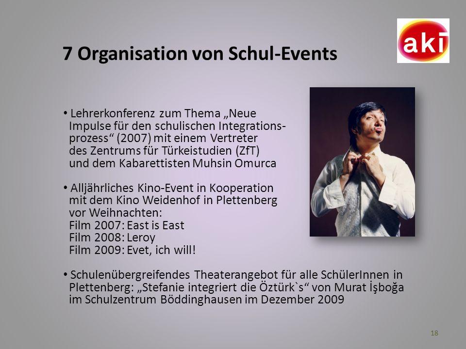 18 7 Organisation von Schul-Events Lehrerkonferenz zum Thema Neue Impulse für den schulischen Integrations- prozess (2007) mit einem Vertreter des Zen