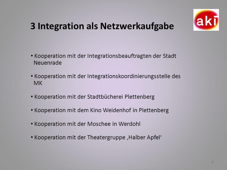 7 3 Integration als Netzwerkaufgabe Kooperation mit der Integrationsbeauftragten der Stadt Neuenrade Kooperation mit der Integrationskoordinierungsste