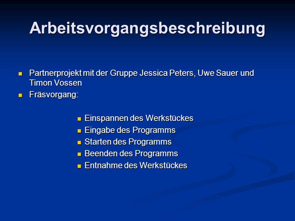 Arbeitsvorgangsbeschreibung Partnerprojekt mit der Gruppe Jessica Peters, Uwe Sauer und Timon Vossen Partnerprojekt mit der Gruppe Jessica Peters, Uwe