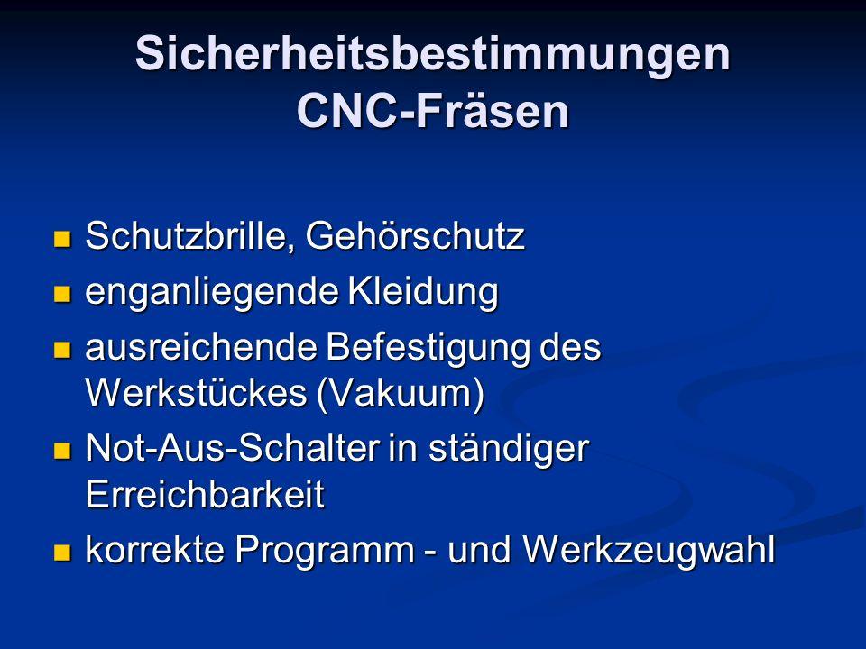 Was ist CNC .