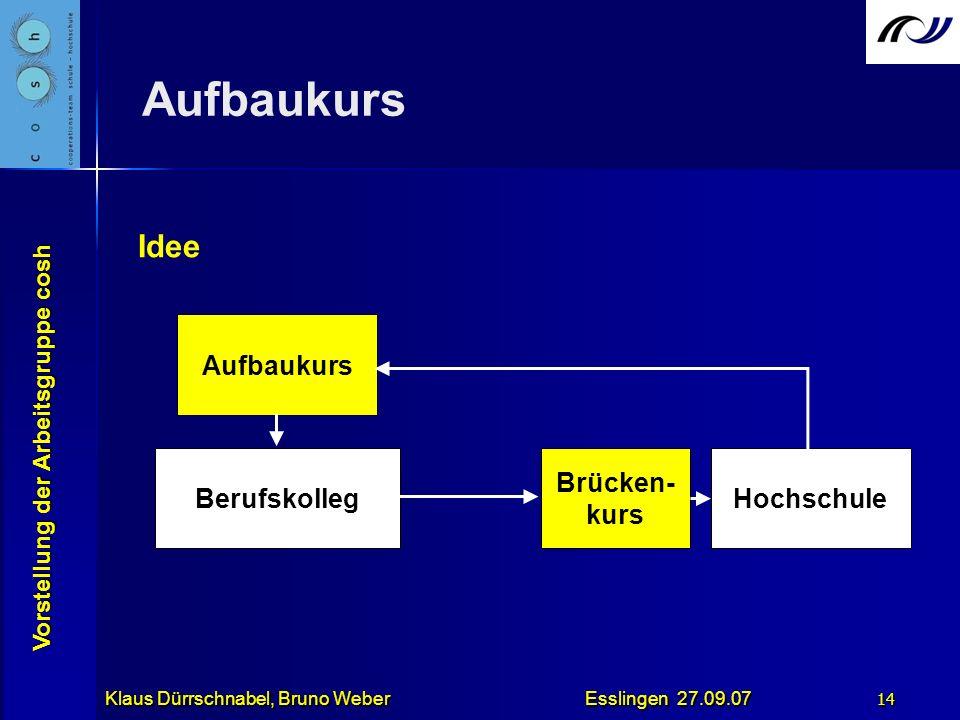 Vorstellung der Arbeitsgruppe cosh Klaus Dürrschnabel, Bruno Weber Esslingen 27.09.07 14 Aufbaukurs Idee BerufskollegHochschule Brücken- kurs Aufbauku