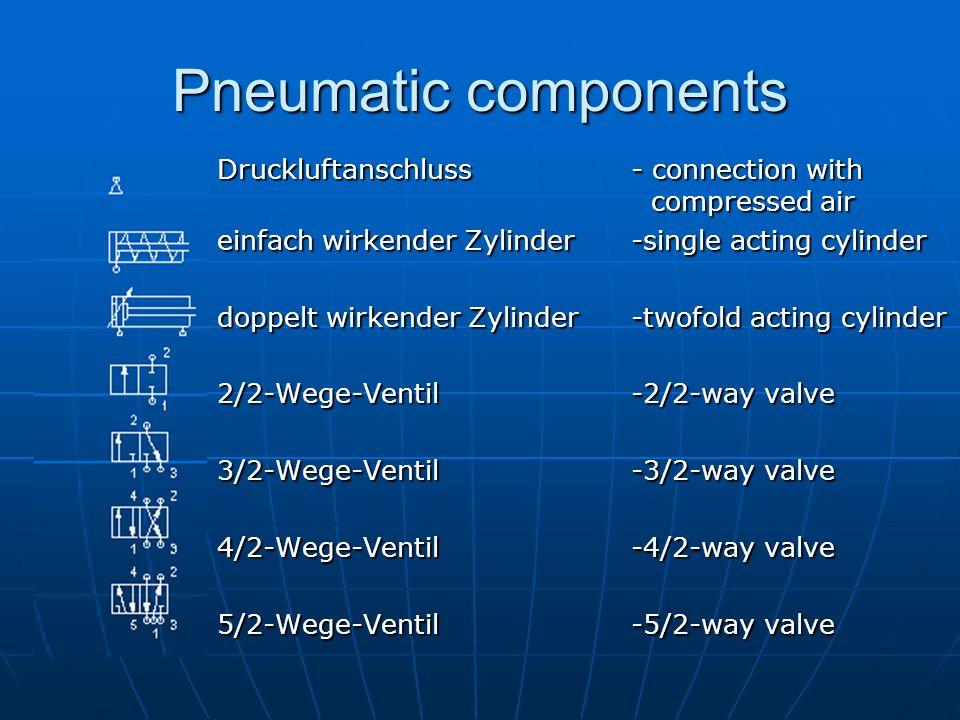 Pneumatic components Druckluftanschluss- connection with compressed air einfach wirkender Zylinder -single acting cylinder doppelt wirkender Zylinder