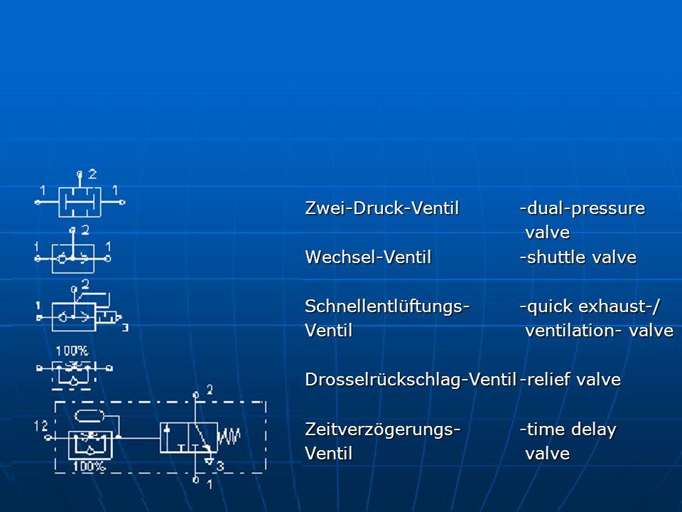 Zwei-Druck-Ventil-dual-pressure valve Wechsel-Ventil-shuttle valve Schnellentlüftungs--quick exhaust-/ Ventilventilation- valve Drosselrückschlag-Vent
