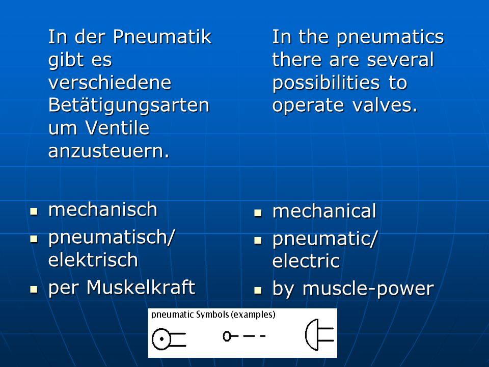 In der Pneumatik gibt es verschiedene Betätigungsarten um Ventile anzusteuern. mechanisch pneumatisch/ elektrisch per Muskelkraft In the pneumatics th
