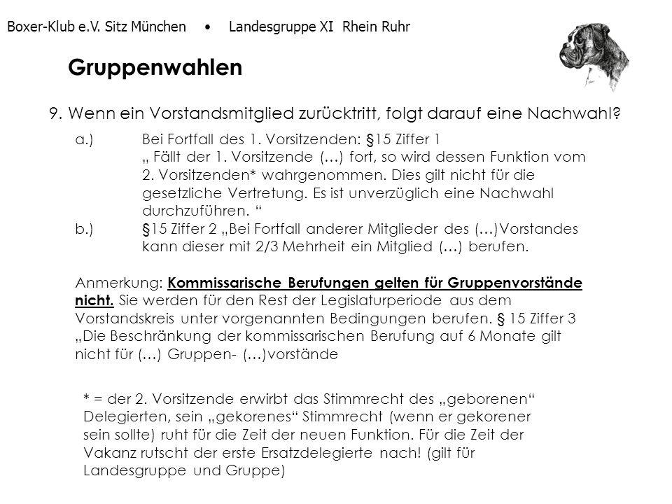 Boxer-Klub e.V. Sitz München Landesgruppe XI Rhein Ruhr 9. Wenn ein Vorstandsmitglied zurücktritt, folgt darauf eine Nachwahl? a.)Bei Fortfall des 1.