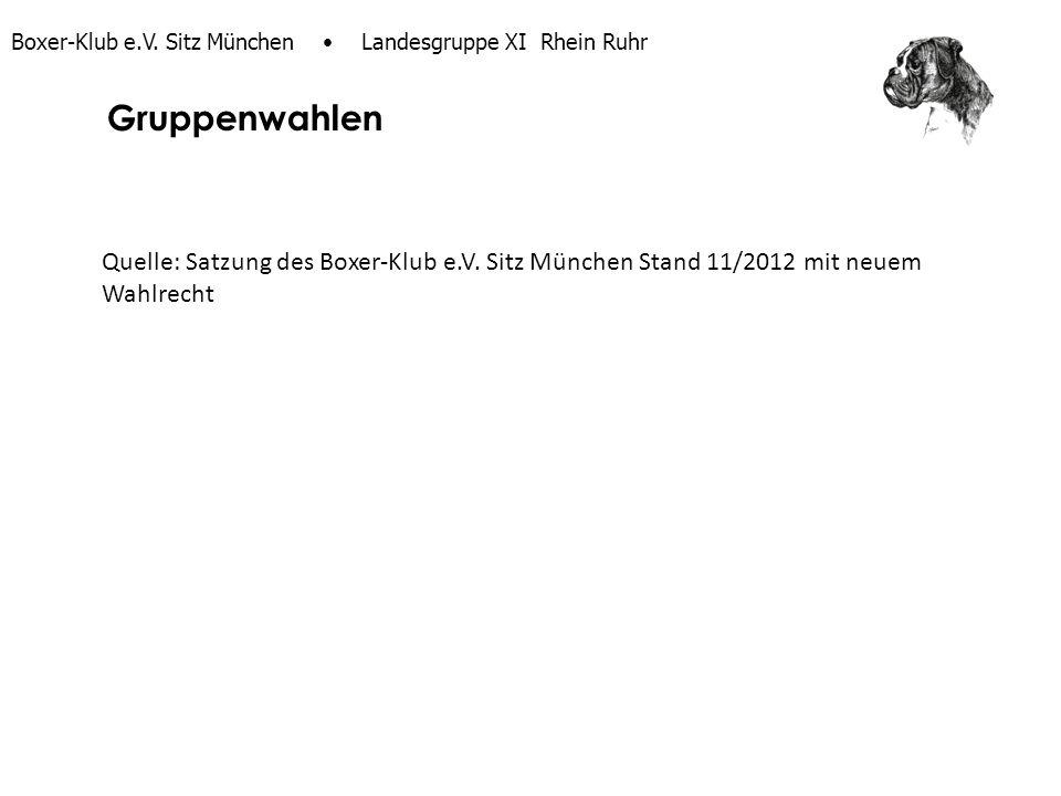 Boxer-Klub e.V. Sitz München Landesgruppe XI Rhein Ruhr Quelle: Satzung des Boxer-Klub e.V. Sitz München Stand 11/2012 mit neuem Wahlrecht Gruppenwahl