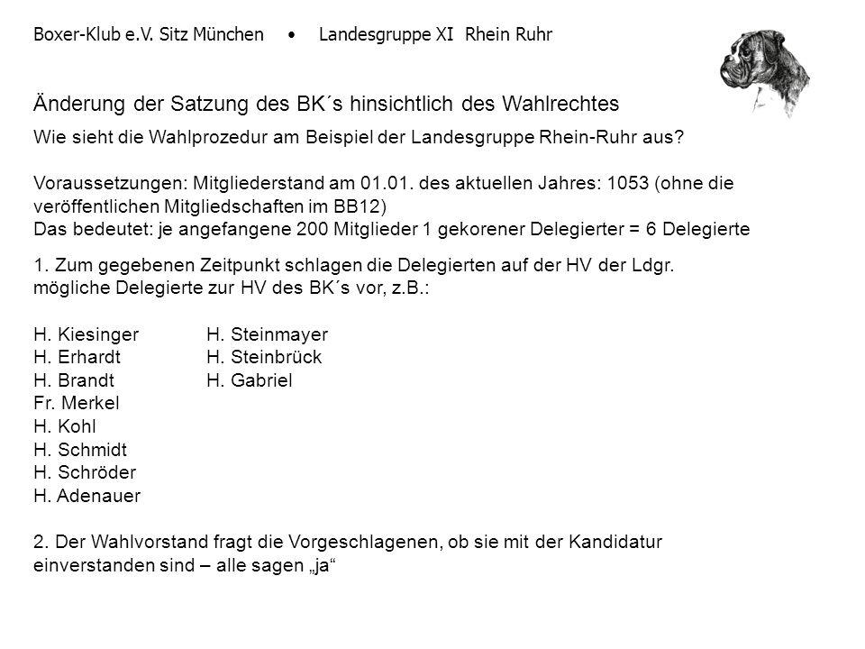 Boxer-Klub e.V. Sitz München Landesgruppe XI Rhein Ruhr Änderung der Satzung des BK´s hinsichtlich des Wahlrechtes Wie sieht die Wahlprozedur am Beisp