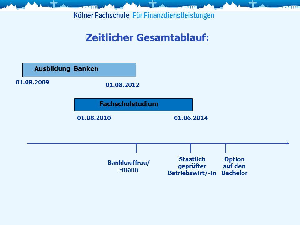 Zeitlicher Gesamtablauf: Kölner Fachschule Für Finanzdienstleistungen 01.08.2010 01.08.2009 01.08.2012 Ausbildung Banken Fachschulstudium 01.06.2014 B