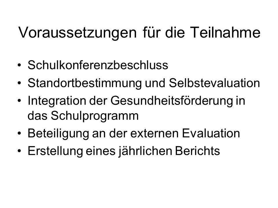 Voraussetzungen für die Teilnahme Schulkonferenzbeschluss Standortbestimmung und Selbstevaluation Integration der Gesundheitsförderung in das Schulpro