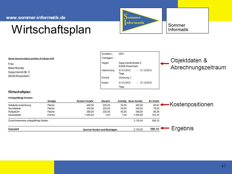 47 Wirtschaftsplan Objektdaten & Abrechnungszeitraum Kostenpositionen Ergebnis
