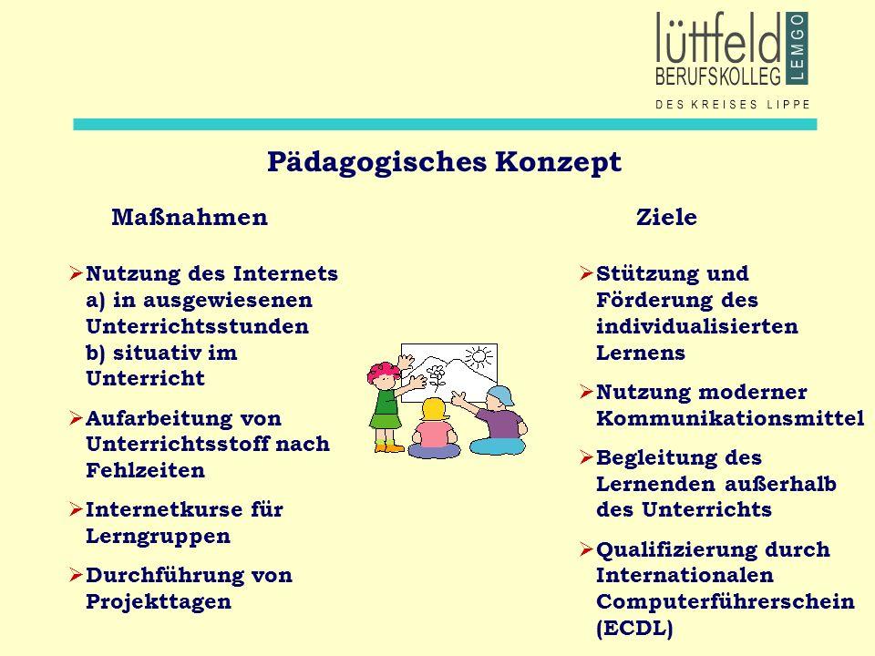 Pädagogisches Konzept MaßnahmenZiele Stützung und Förderung des individualisierten Lernens Nutzung moderner Kommunikationsmittel Begleitung des Lernen