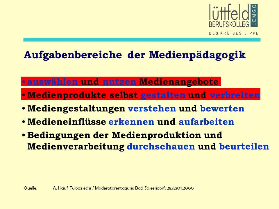 Quelle: A. Hauf-Tulodziecki / Moderatorentagung Bad Sassendorf, 28./29.11.2000 Aufgabenbereiche der Medienpädagogik auswählen und nutzen Medienangebot