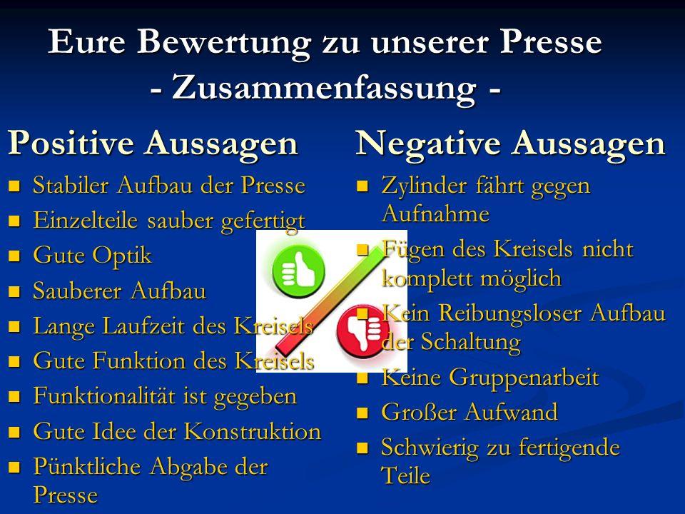 Eure Bewertung zu unserer Presse - Zusammenfassung - Positive Aussagen Stabiler Aufbau der Presse Stabiler Aufbau der Presse Einzelteile sauber gefert