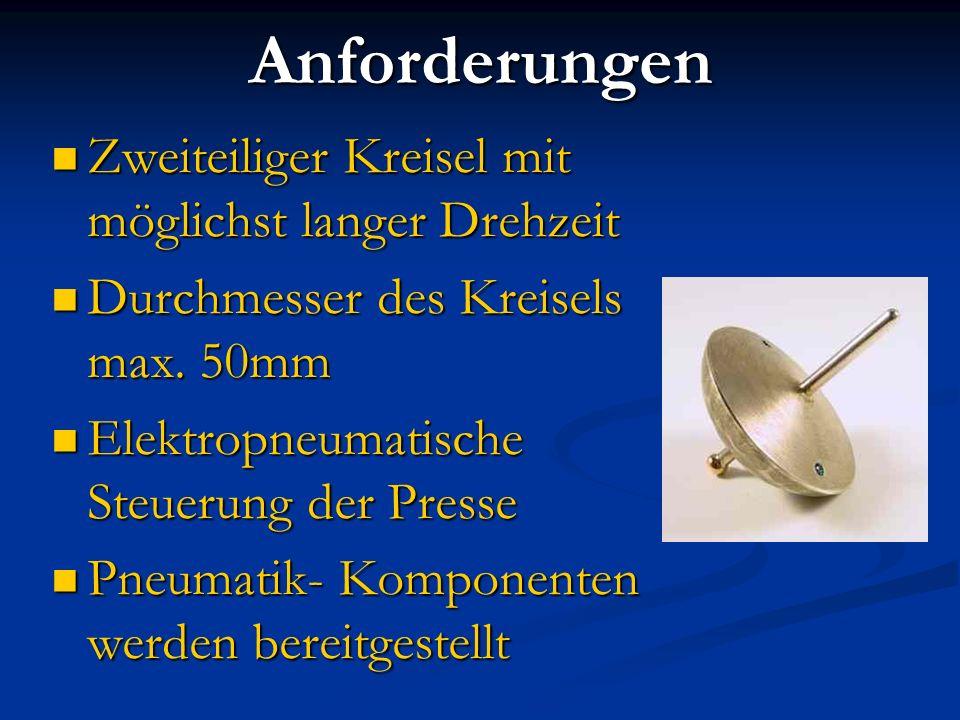 Anforderungen Zweiteiliger Kreisel mit möglichst langer Drehzeit Zweiteiliger Kreisel mit möglichst langer Drehzeit Durchmesser des Kreisels max. 50mm